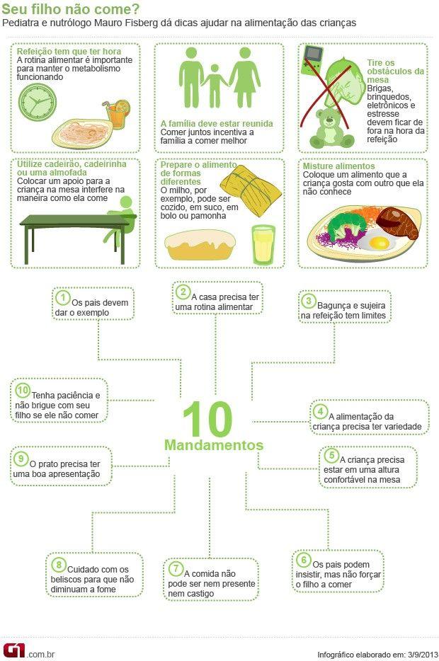Nutrição infantil - é muito importante cuidar da alimentação das crianças, para evitar dificuldades futuras.