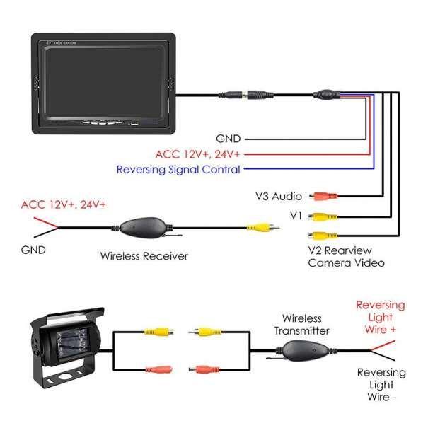 17 Car Reverse Camera Wiring Diagram Car Diagram Wiringg Net Reverse Camera For Car Automotive Electrical Camera