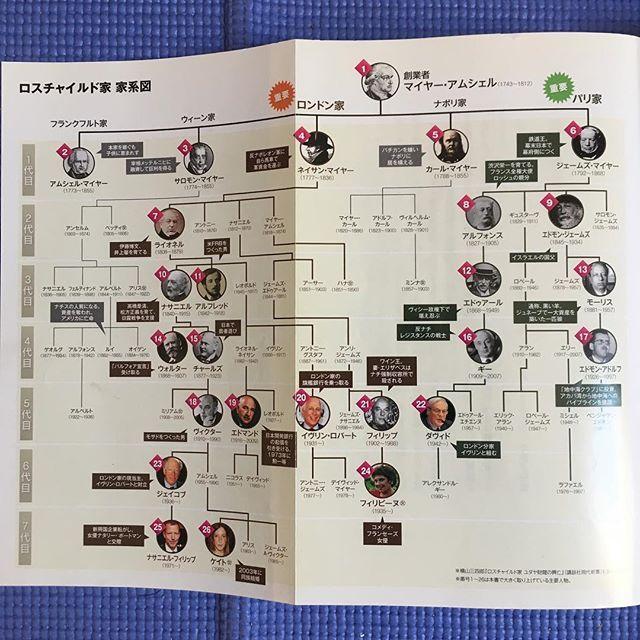 ロスチャイルド家の家系図 ロンドン家が伊藤博文に中央銀行と憲法典を