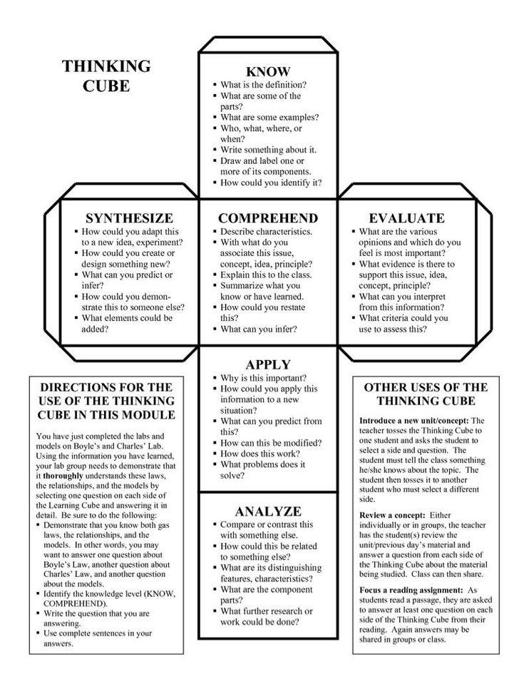 Twitter / Lathom_Teaching: Thinking cube starter or plenary. ...