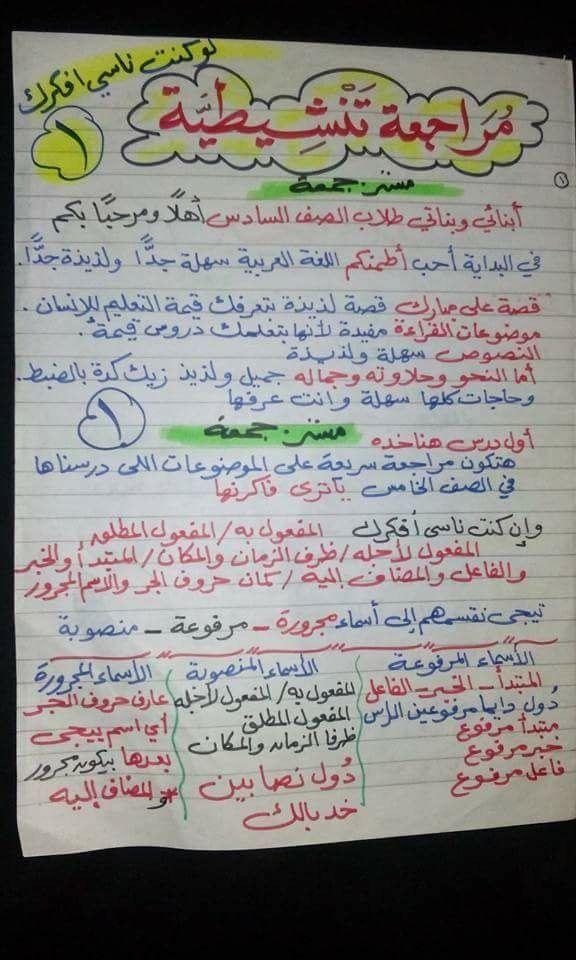 Pin By Mariam Al Mazrouie On دروس اللغه العربية نحو Arabic Language Arabic Kids Science Projects For Kids