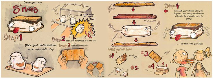 Create Your Own S'Mores