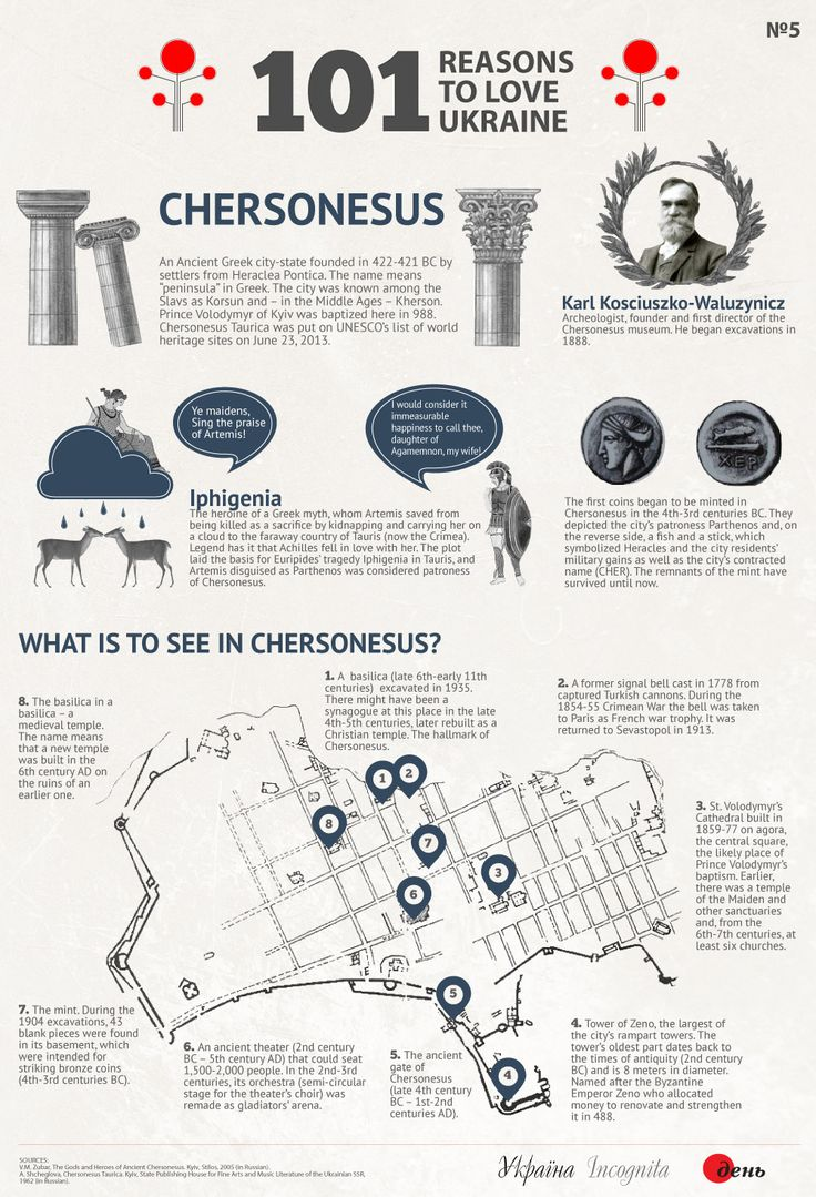 Chersonesus - Україна Incognita