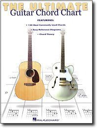 17 best ideas about guitar chords on pinterest learning guitar guitar and guitar lessons. Black Bedroom Furniture Sets. Home Design Ideas