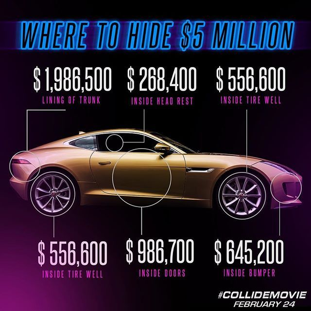 $5 Million can go a long way. #CollideMovie in theaters February 24. #Movie #Film #Action #Collide#NicholasHoult #FelicityJones #cars #Danger #car #muscle #drive #love #money #power #respect #millions #infographic
