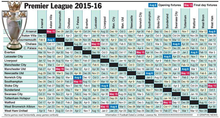 Premier league fixtures 2015 2016 english premier league for England league table 2016