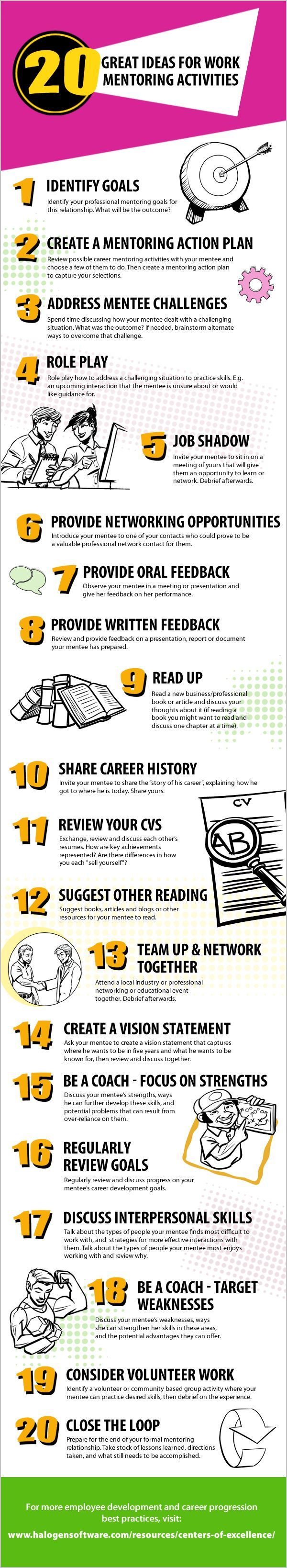 personal and professional skills and achieving strategic goals Do your employees have a well-organized career development plan   individual solutions  and with a more expanded skill set, they have more tools  to help your business forge  other employees may not realize you see potential  in them or need encouragement to reach for the next step in their career.