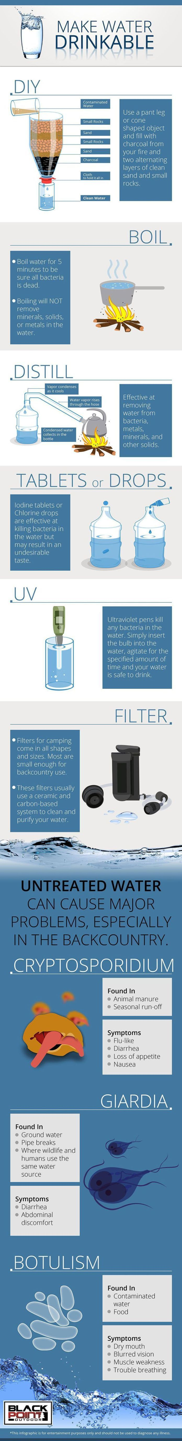 the life and survival made by Water purifying tablets are a must in your survival kit these small.