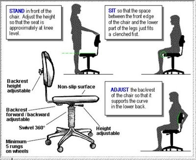 This basic diagram of a proper sitting posture while using a computer could give computer users some clues on how to prepare themselves.