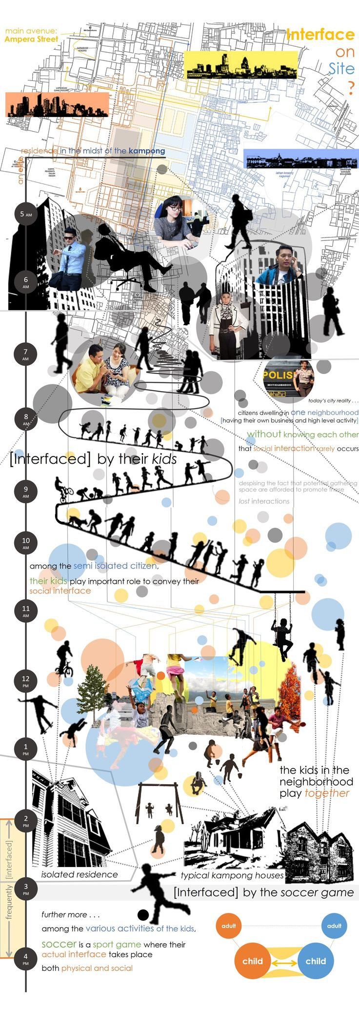 The mechanism of both social (abstract) and physical (elements) interfaces on site conveyed from the diagram contains actors' activity and random differentiation of dwelling areas. Socially isolated citizens of today's city reality are considered as certain faces, that in between them exist an indirect relationship through their daily-together-playing-kids.