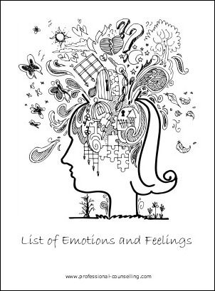 Printable Pro-List of Emotions and Feelings. This checklist is very useful in any clinical setting, for your studies, for any professional needing to understand their clients' or patients' feelings and emotions.