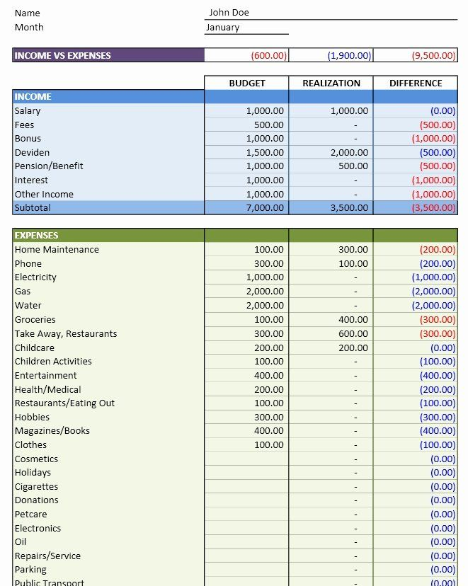 Monthly Budget Excel Spreadsheet Template Best Of Personal ...