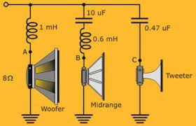 Resultado de imagen para filtro de frecuencias bajas para altavoz