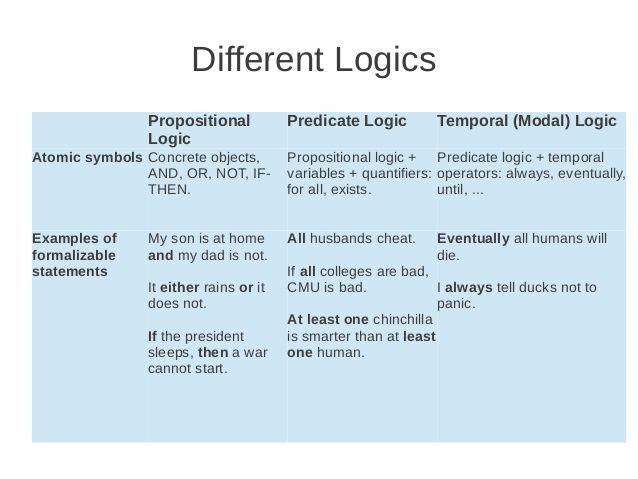 logic and subject (a) the nature of logic as the study of inference: a) logic: nature, subject-matter  and scope b) deductive and inductive branches of logic c) difference between.