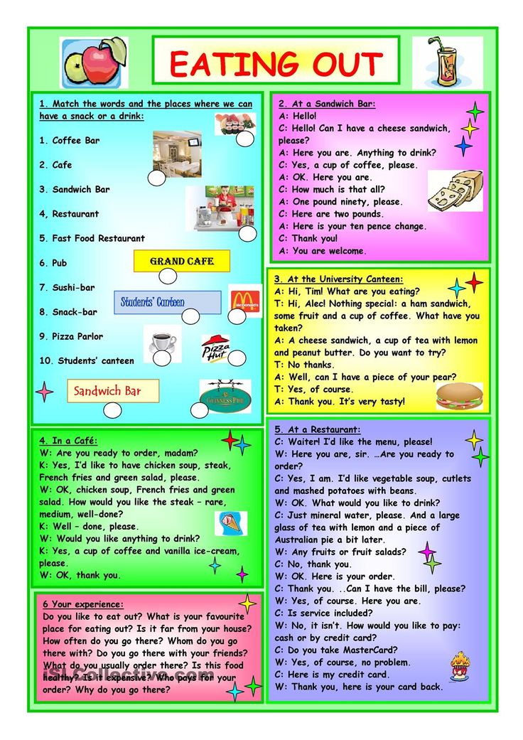Eating Out Vocabulary Food Pinterest Printables