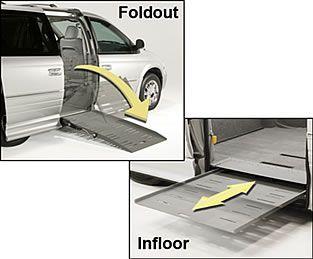Wheelchair Vans Fold Out Ramp Vs In Floor Ramp Van
