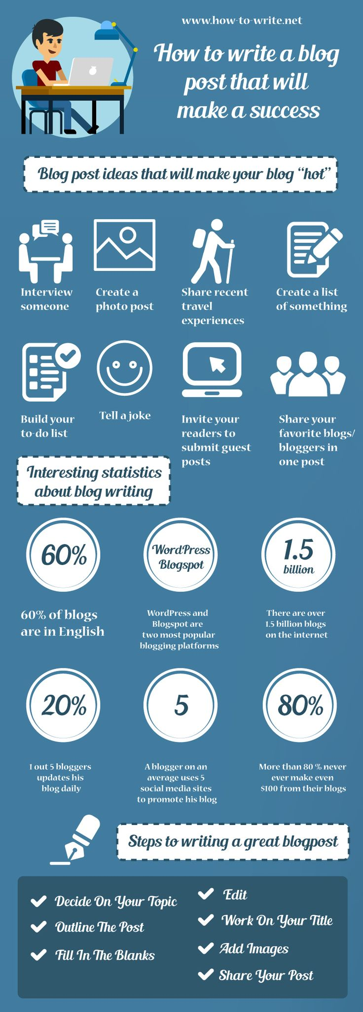 best how to write a research paper fast images how to write