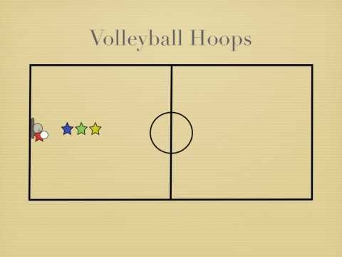 P.E. Games - Volleyball Hoops