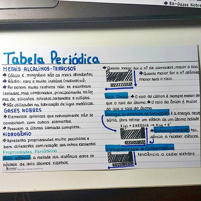 Resumo de Química : Tabela Periódica @larissgs ☪