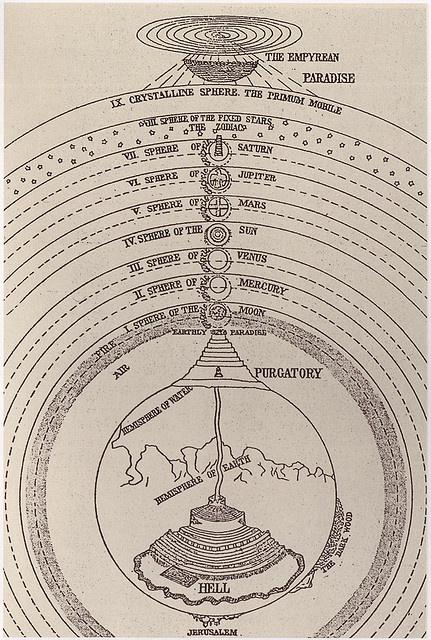 041 - Michelangelo Cactani, La Materia della Divina Commedia di Dante Alighieri, via Flickr.