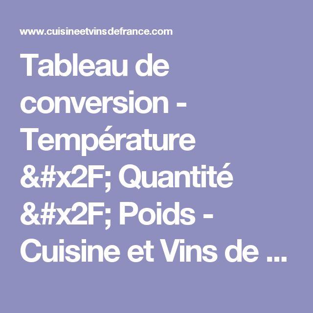 17 meilleures id es propos de tableau de conversion de cuisine sur pinterest conversions de. Black Bedroom Furniture Sets. Home Design Ideas