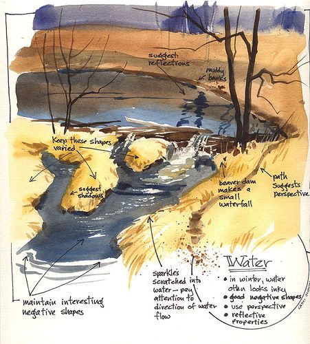 Demo--Moving Water | Things to notice when painting moving w… | Cathy (Kate) Johnson | Flickr
