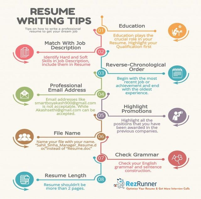 Resume Writing Tips And Tricks Coolguides In 2020 Resume Writing Tips Resume Writing Writing Tips