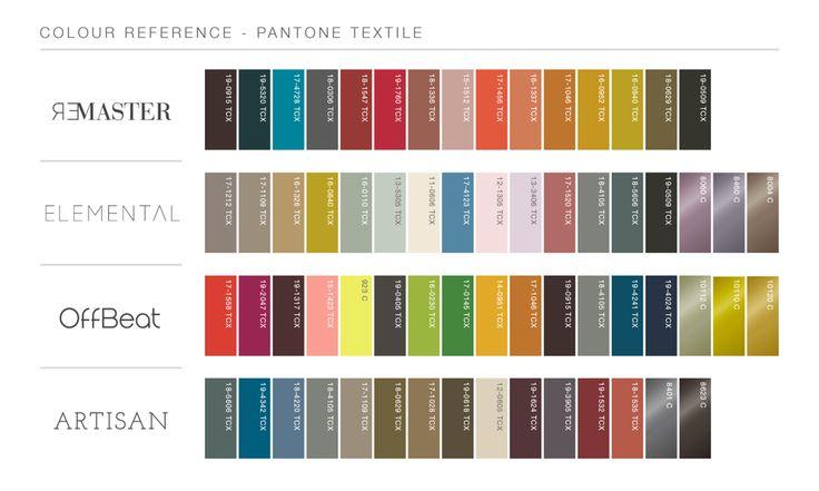 color forecast a w 2016 17 trends pinterest colors