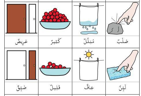 Les nomenclatures en arabe... Les contraires