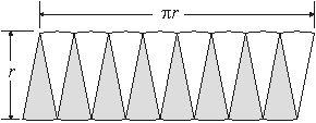NCTM Illuminations: Discovering the Area Formula for Circles. Circumference, pi, radius, diameter.