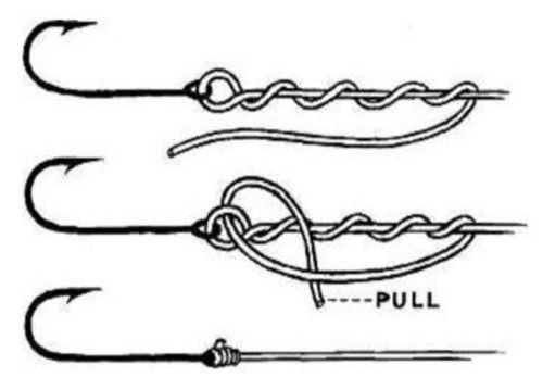 typical fishing knot