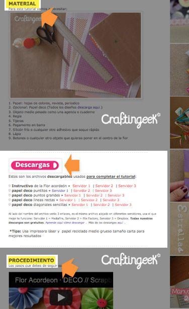poner en practica la caja de palomitas, los cigarros de chocolate,la carta en gel y la carta encapsulada
