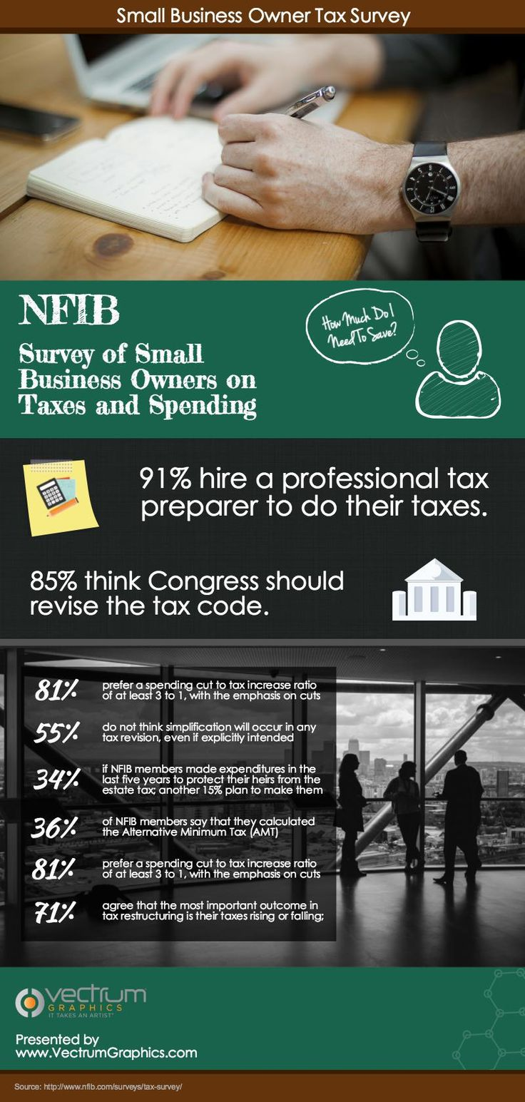 Small Business Owner Tax Survey Infographics Archive