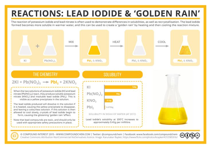 rates of reactions coursework Investigating how the concentration of sodium-thiosulphate (sts) and hydrochloric acid (hcl) affects the rate of reaction in the experiment in addition i am also.
