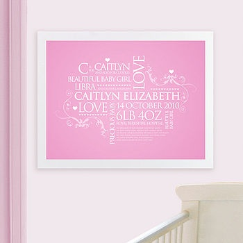 Personalised Baby Birth Announcement. #creativity #future #baby