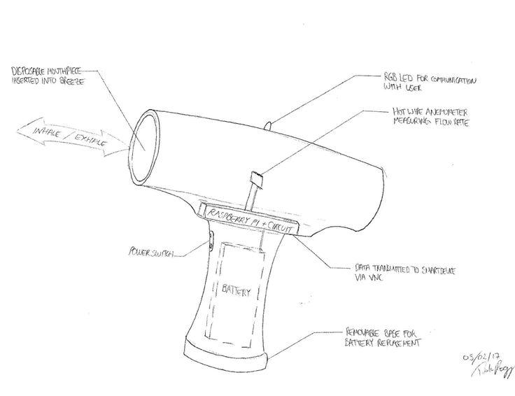 Preliminary Concept sketch for a spirometer