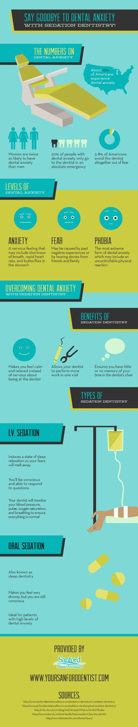 Say Goodbye To Dental Anxiety With Sedation Dentistry [INFOGRAPHIC] #dental #anxiety #sedationdentistry