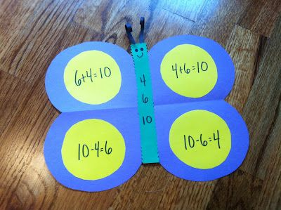 Bugs - super cute fact family art project. Could use for other things (i.e. word families).: