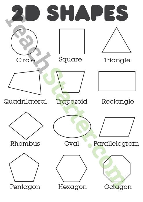 9 best maths shape images on pinterest learning resources 2d shapes and their names on one poster ccuart Images