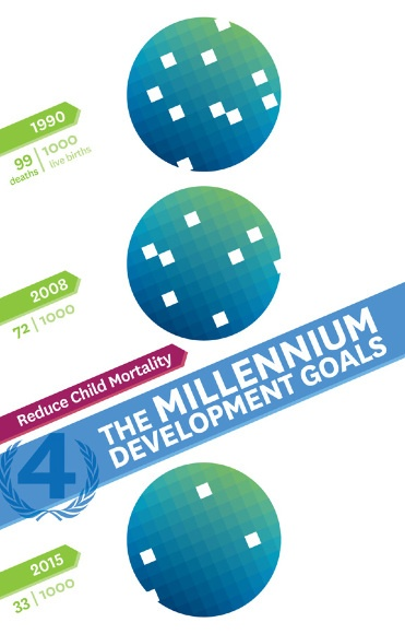 millenium development goals essay competition The mdgs are a unique opportunity to end poverty with achievable,  participate  in a global photo contest seeking to show — in a positive way — what people.