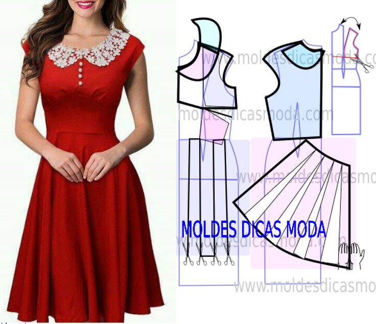 Analise o desenho da transformação do molde de vestido com detalhe de gola em renda para poder fazer a leitura de forma correta. Desta forma simplifica o...