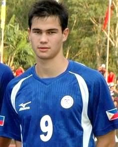 Philippines: Phil Younghusband-42 goals.