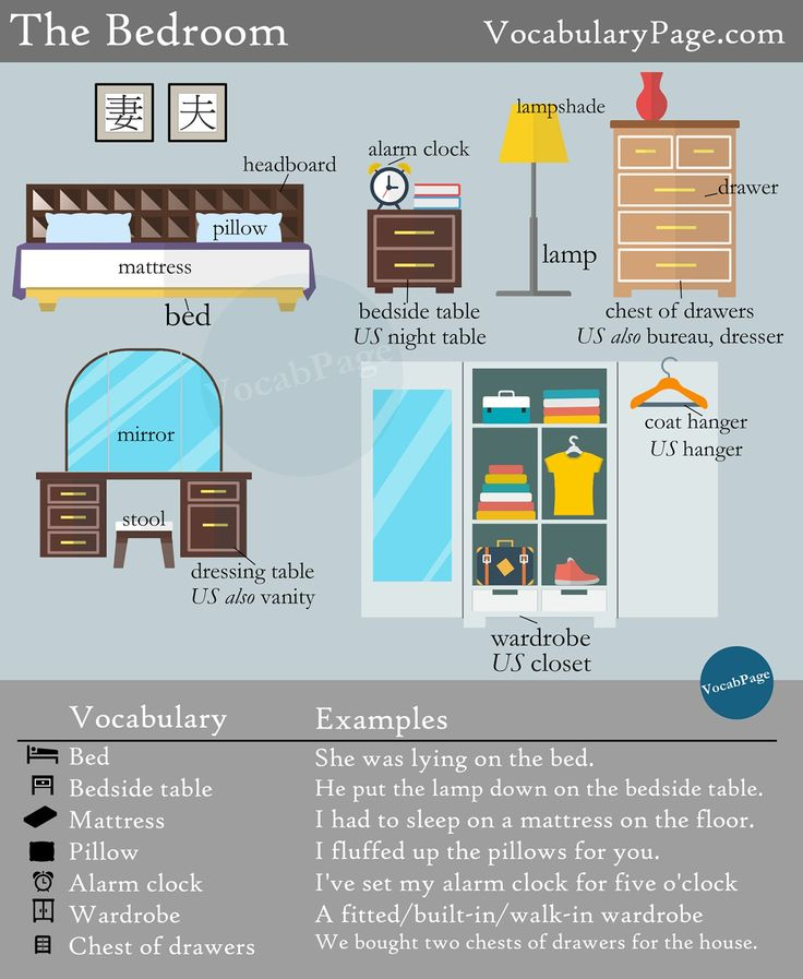 The Bedroom Vocabulary