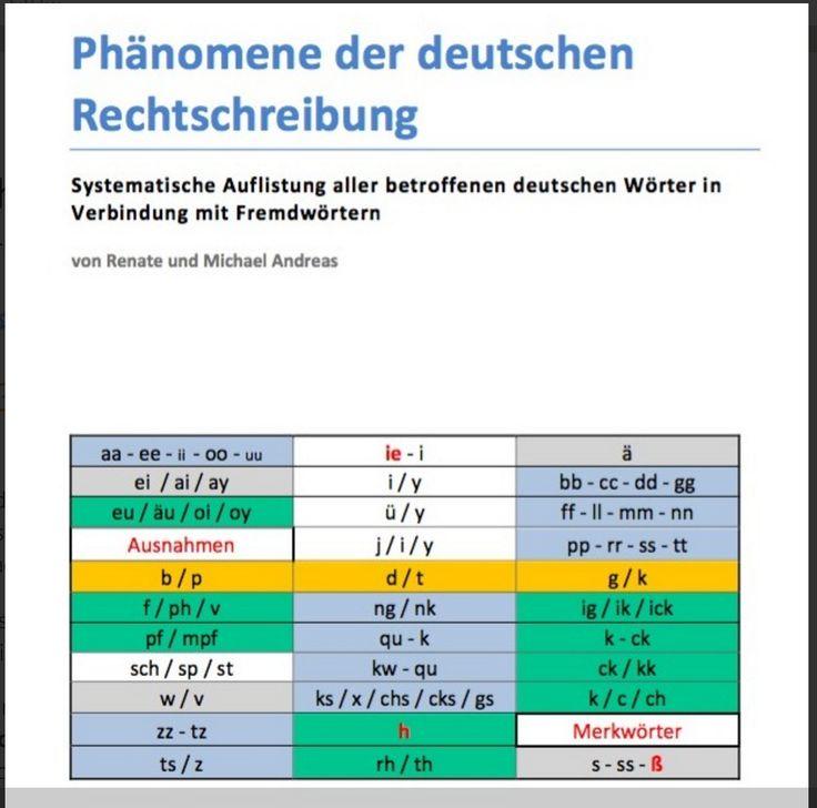24 besten Deutschunterricht Mittelstufe bis 13 Klasse Bilder auf ...