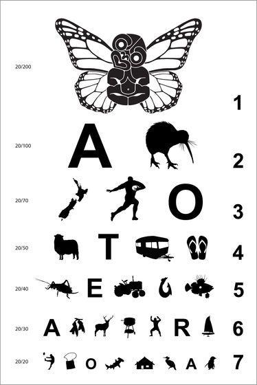 Aotearoa eye chart