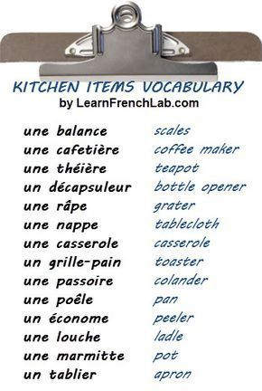 Kitchen Items in French