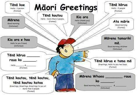 Maori greetings - .Found online 2017 when working on easy ways to be culturally responsive in the classroom. Easy visual to give to teachers as a starting point for novices.