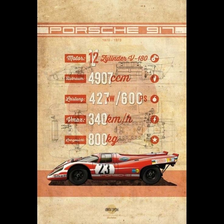 Affiche Porsche 917 K n° 23 imprimée sur plaque Aluminium Dibond 40 x 60 cm Helg • EUR 49,90 - PicClick FR