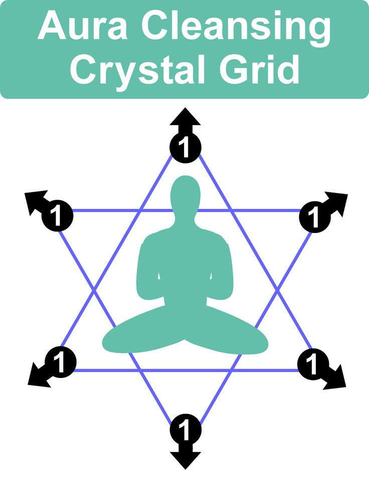Cleanse your Aura with a Crystal Grid. #crystalhealing #sacredgeometry Star of David