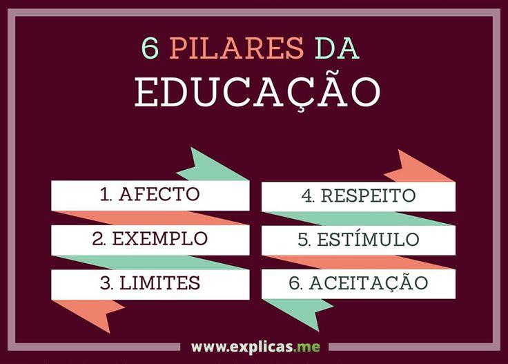 #explicasme #educação #citação #pilares